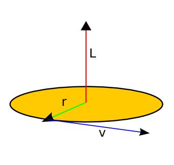 El atomo en fisica