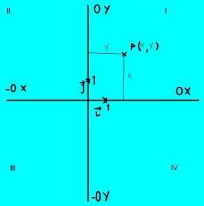 puntos-plano