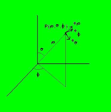 coordenadas-esfericas1