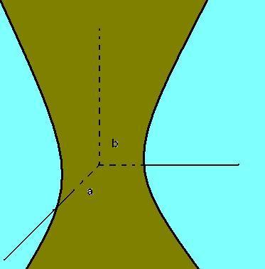 hiperboloide-una-hoja1