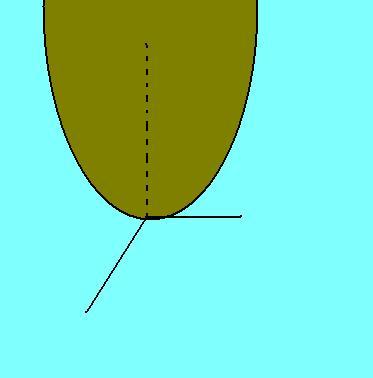 paraboloide