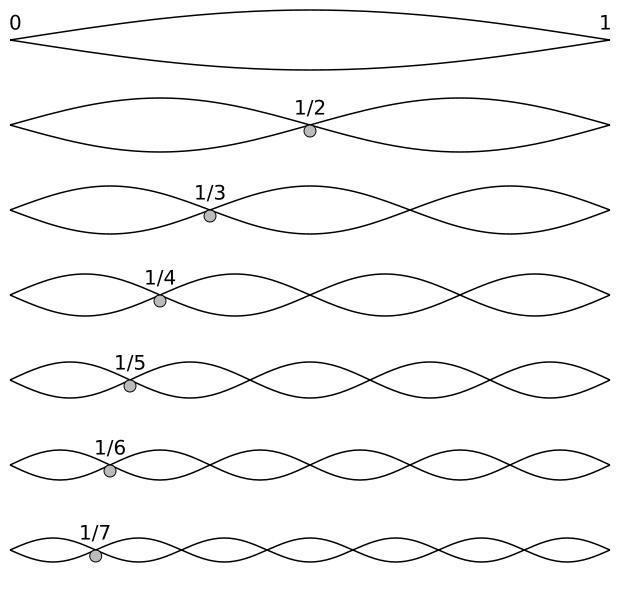 3-4-1.jpg?w=640