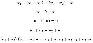 espacio vectorial de las matrices: