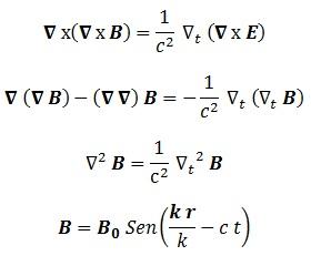 El campo electromagnético: cuadripotencial, tensor de