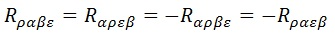 Antisimetría Riemann