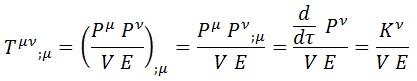 conservación tensor energía momento
