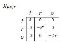 métrica derivada