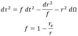 Métrica Schwarzschild