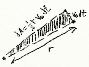 Esquema Velocidad Areolar.PNG